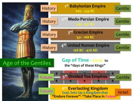 00_GENTILE KINGDOMS_DANIEL 2 & 7
