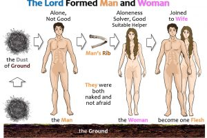 02_MAN AND WOMAN