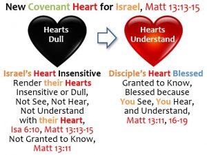 06_NEW HEART_MATT 13
