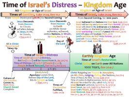 10B_TIME OF ISRAEL'S DISTRESS_KINGDOM AGE
