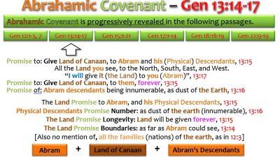 ABRAHAMIC COVENANT - GEN 13_14-17