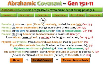 ABRAHAMIC COVENANT_GEN 15_1-11