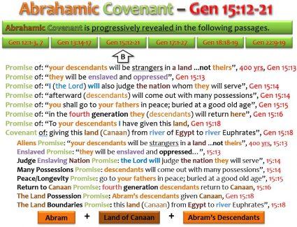 ABRAHAMIC COVENANT_GEN 15_12-21