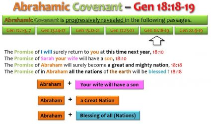 ABRAHAMIC COVENANT_GEN 18_18-19