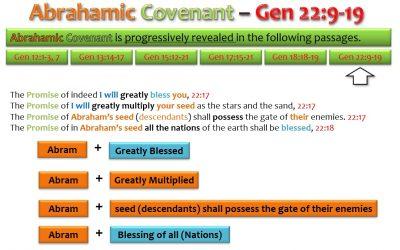 ABRAHAMIC COVENANT_GEN 22_9-19