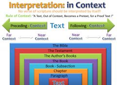 BIBLE INTERPRETATION IN CONTEXT_01