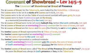 COVENANT OF SHOWBREAD