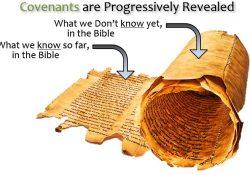COVENANTS - PROGRESSIVELY REVEALED
