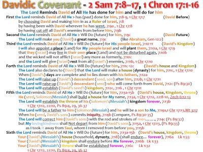 DAVIDIC COVENANT_2 SAM 7