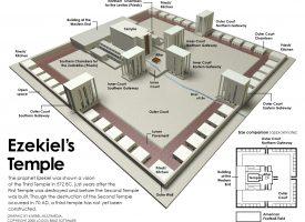EZEKIEL'S TEMPLE_3rd TEMPLE_HD