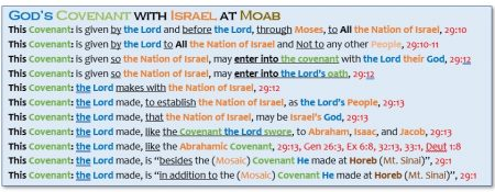 GOD'S COVENANT WITH ISRAEL AT MOAB
