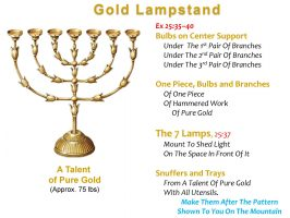 GOLD LAMPSTAND_EXODUS 25_HD