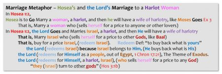 HOS 1_2_HOSEA S & LORD S MARRIAGE TO A HARLOT WOMAN_HD