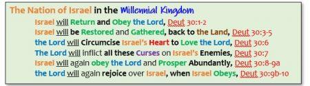 ISRAEL IN THE MILLENNIAL KINGDOM_DEUT 30