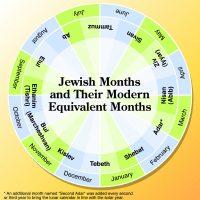 JEWISH CLENDAR_04