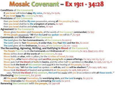 MOSAIC COVENANT_EXODUS 19 -34