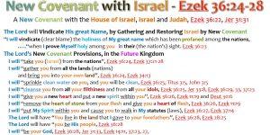 NEW COVENANT_EZEK 36