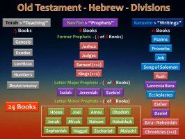 OT_HEBREW BOOKS