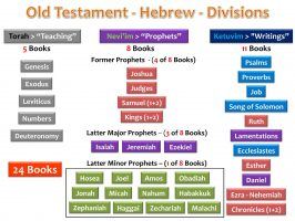 OT_HEBREW BOOKS_02