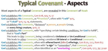 TYPICAL COVENANT - ASPECTS