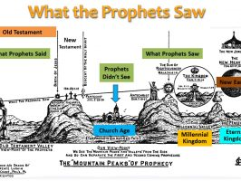 WHAT PROPHETS SAW